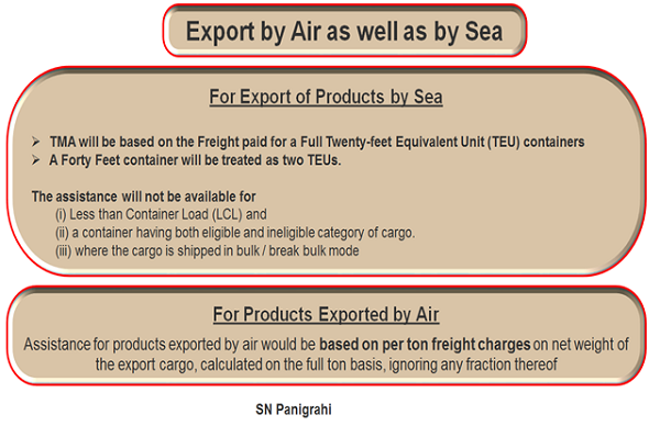 Export by air as well as by sea