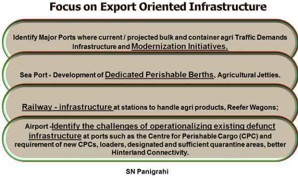 Focus on Export Oriented Infrastructure