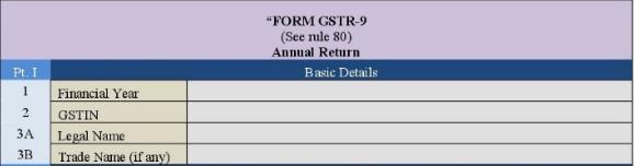 Form GSTR-9