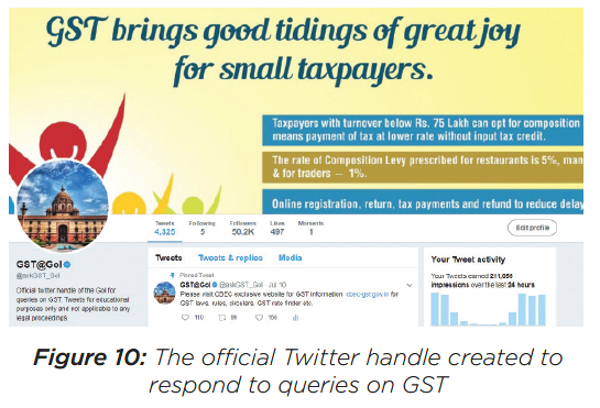 GST Brings good tiding of great joy