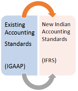 (ICAAP) (IFRS)