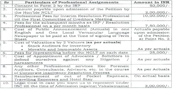Plumbing Private Ltd.