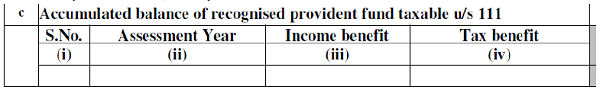 Provident Fund Taxable