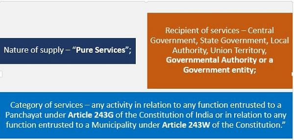 Pure Services GST
