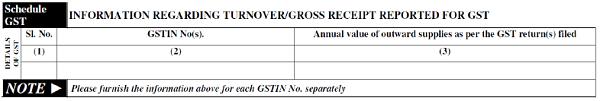Schedule GST