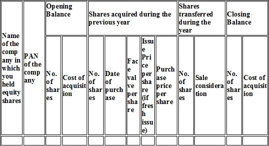 Shareholding Details in ITR