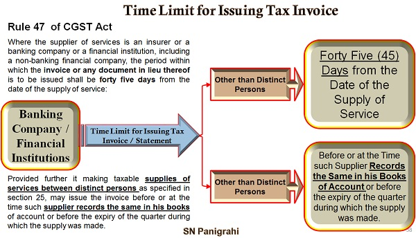 TIme lImit for issuing tax invoice