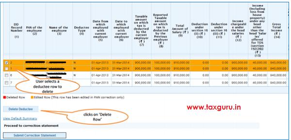 Add Delete Salary Detail –Annexure II Default Deductee Image 2