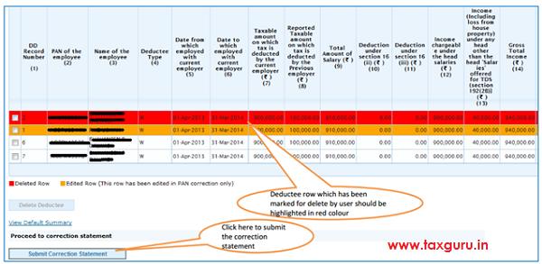 Add Delete Salary Detail –Annexure II Default Deductee image 5