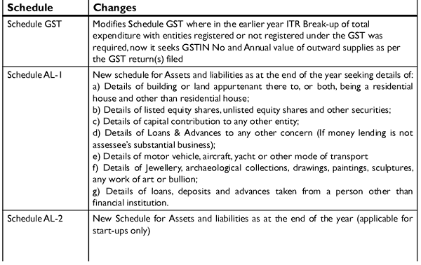 Additional Information in ITR-6 part 8
