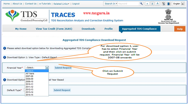 Aggregated TDS Compliance Download Request (Contd.) 2