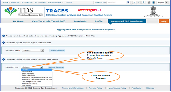 Aggregated TDS Compliance Download Request (Contd.) 3