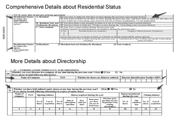 Comprehensive Details about Residential Status