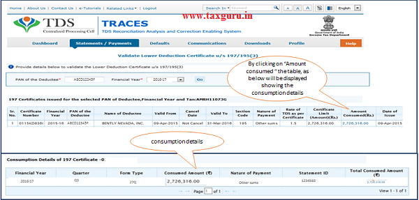 "Consumption details can be view by clicking on ""Amount Consumed"" in the particular row"