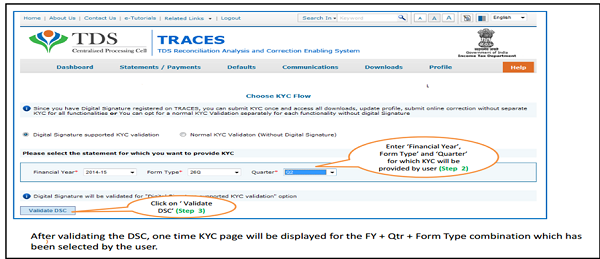 Digital Signature supported KYC Validation contd. (Step 2 & 3)