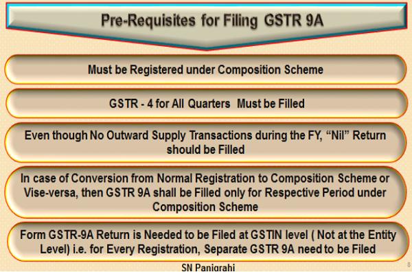 Filing Form GSTR-9A