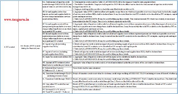 GSTR-9 Offline Utility Overview image 5