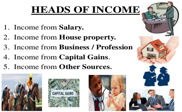 Heads of Income
