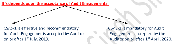 It's depends upon the acceptance of Audit Engagements