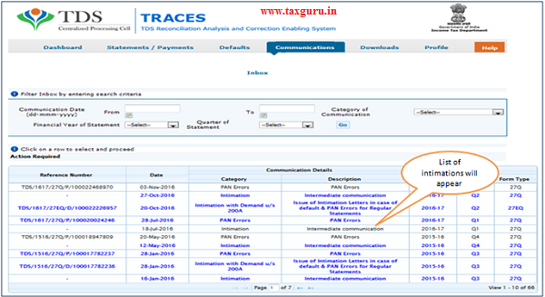 "List on intimation is displayed ""Action Required """