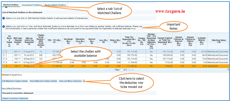 Movement of deductee row - Matched Challan