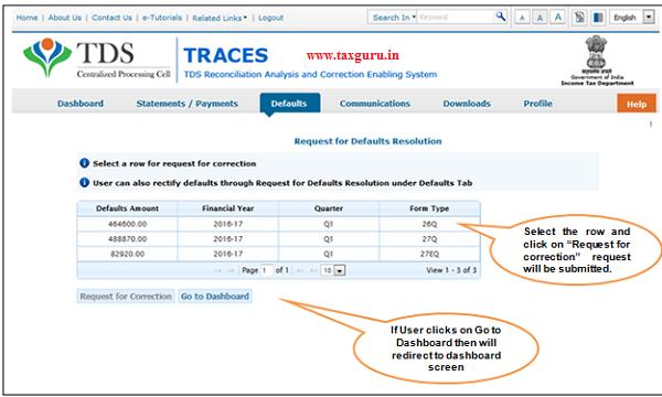 Online Correction Request Flow- Request for Default Resolution