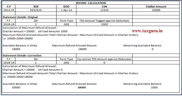 Sample of Maximum Refund Allowed Calculation