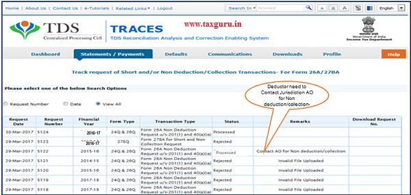 Step 11 (Contd.) Status Processed Deductor need to Contact Jurisdiction AO for Non Deduction