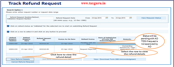 Step 11(Contd.) User can see the Refund Status under Track Refund Request