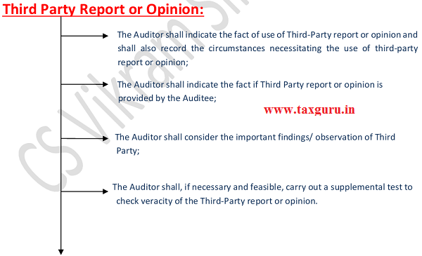 Third Party Report o r Opinion