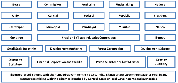 Word or expression which can be used only after obtaining previous approval of Central Government