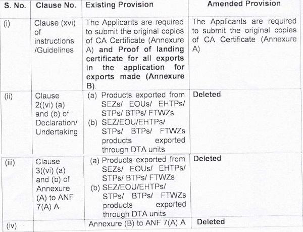 (3) Amendments in ANF-7(A)A of HBP
