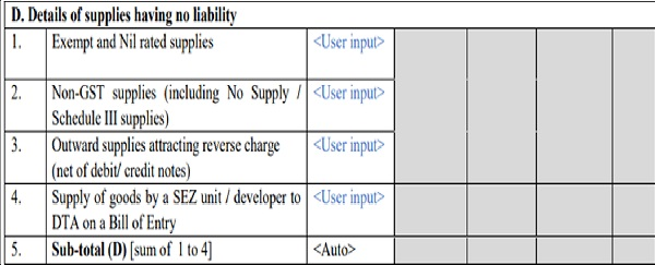 Details of Supply having no liability