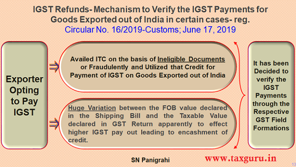 No Automatic IGST Refund, Stringent Systems in Place to detect Fraud