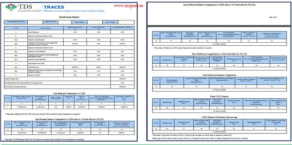 Justification Report Sample