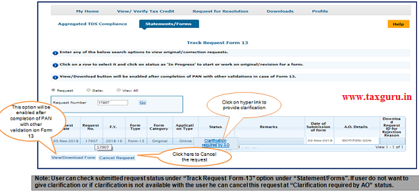 Status Clarification required by AO