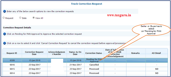 "Step 1 Seller or Buyer has to select on ""Pending for PAN Approval"" status under ""Track Correction Request"" Option in ""Statements Forms"" Tab"