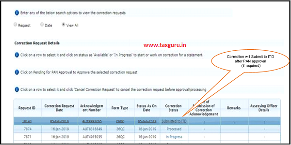 Step 3 (Contd.) User can check submitted correction status under