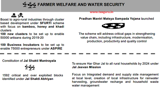 Farmer Welfare And Water Security