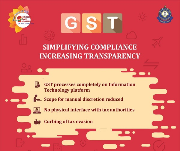 GST Simplifying Compliance Increasing Transparency