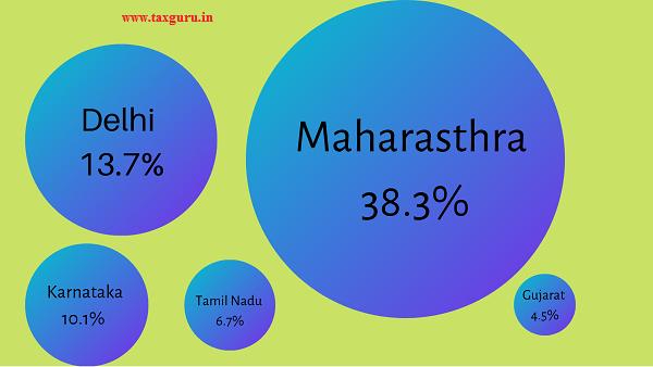 Maharashtra images