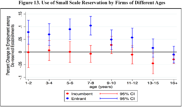 Small Scale Reservation 4