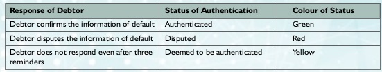 status of authentication of information of default