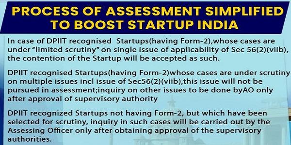 CBDT simplifies procedure for scrutiny assessment