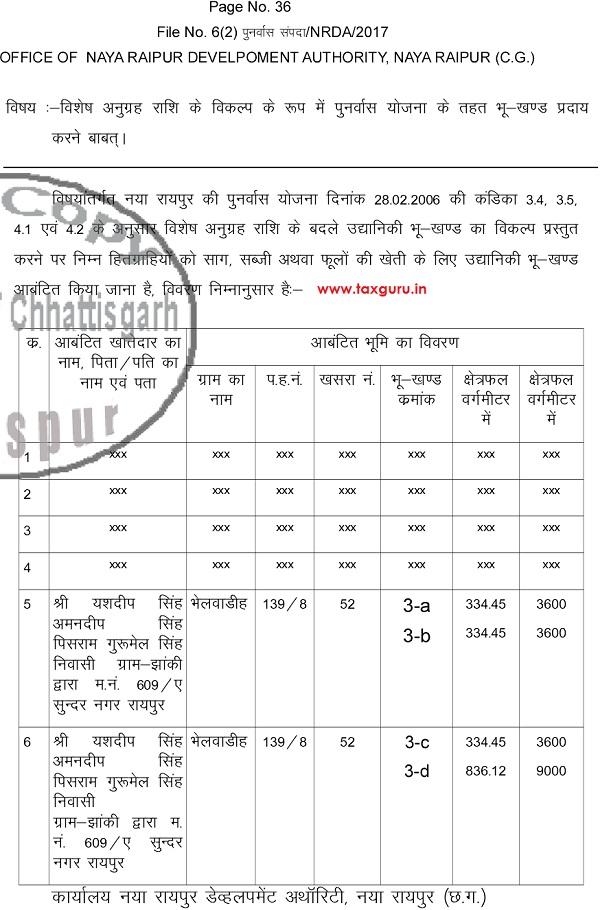 Naya Raipur Development Authority 2
