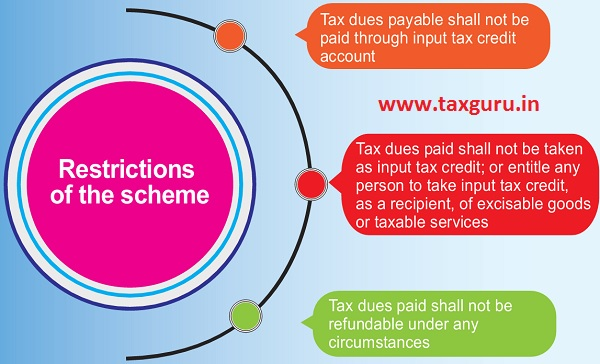 Restrictions of the scheme