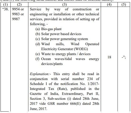 Serial No. 234 Schedule I