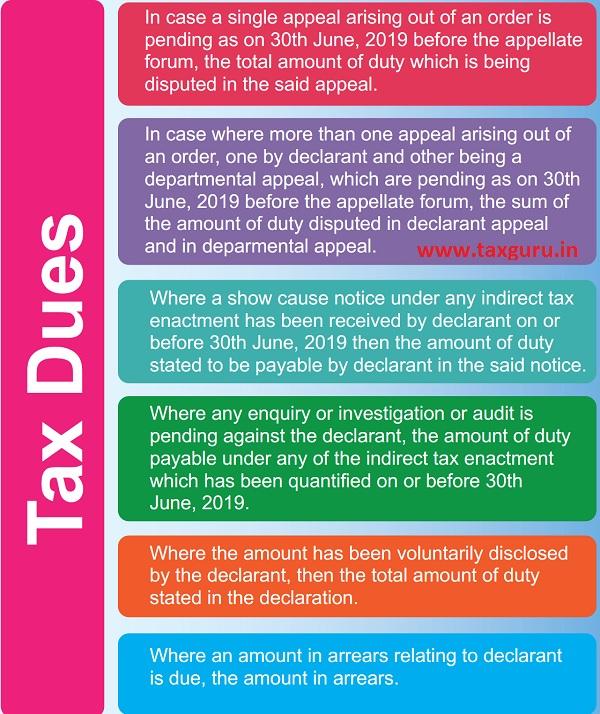 Tax Dues