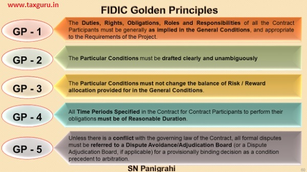 FIDIC Golden Principles