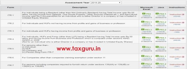 Income Tax Returns Filing Procedure 2